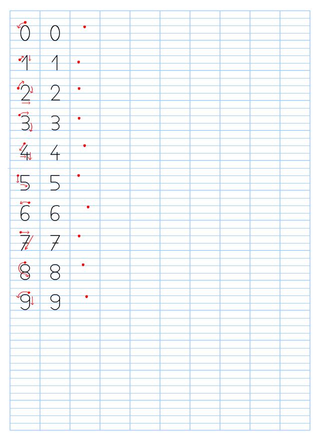 Meilleur de tous Les chiffres de 0 à 9 - Tipirate PD33